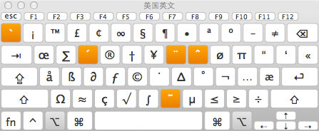 mac_keyboard_option